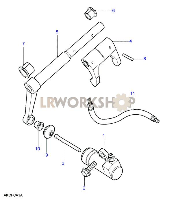 clutch release mechanism - bmw m52