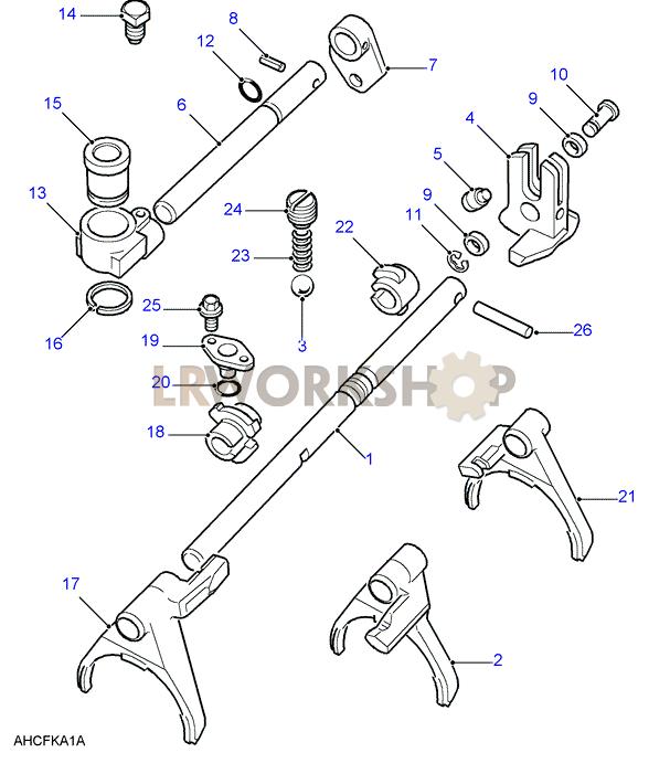 selectors  u0026 shafts