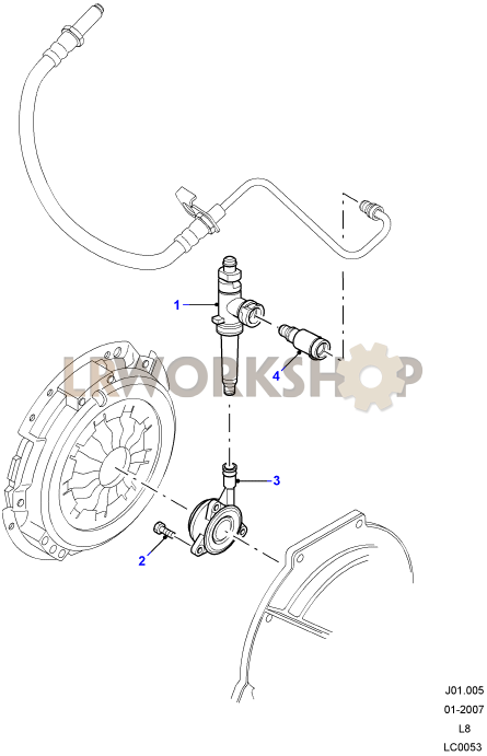 clutch release mechanism