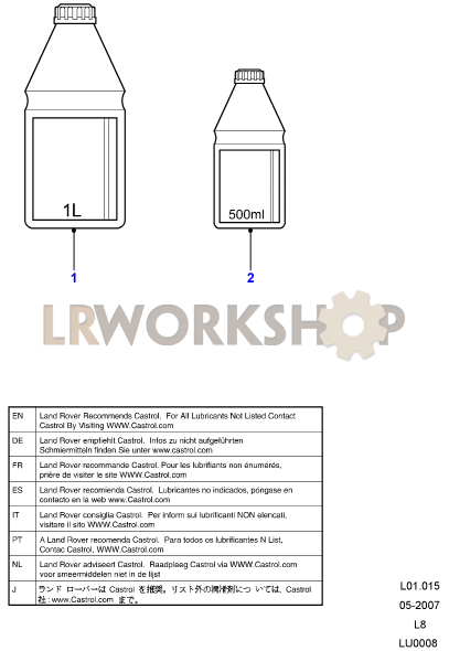 Hydrualic Oil and Brake Fluid Part Diagram