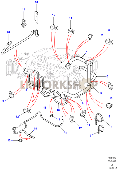 Radiator Hoses - Td5