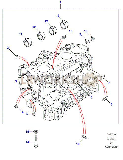 Cylinder Block - 2 5 Td