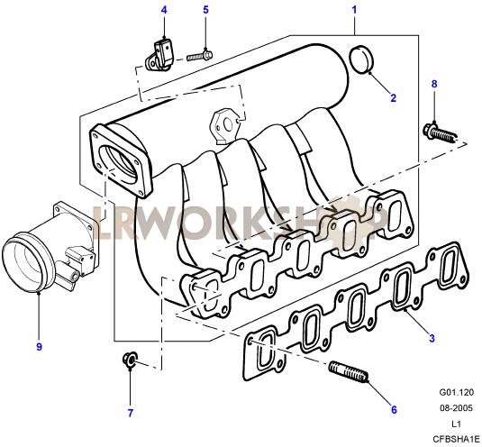 manifold inlet - td5