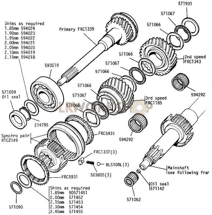 Primary Pinion  2nd And 3rd Mainshaft Gears