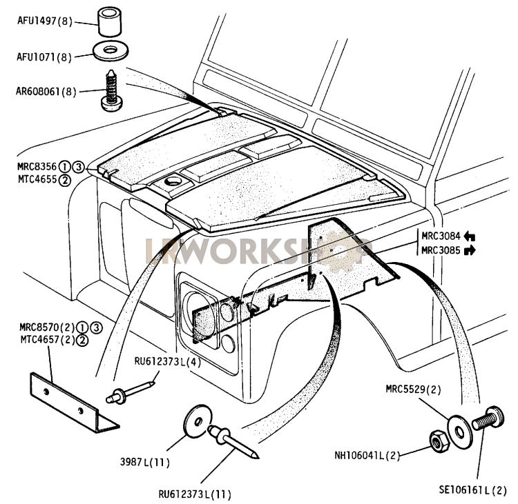 Noise Diagram