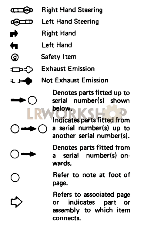The legend/key for the Water Pump Part Diagram