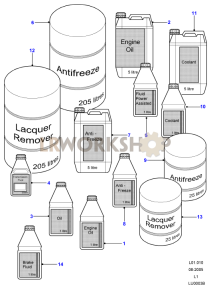 Oils & Antifreeze Part Diagram