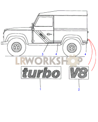 Body Tapes & Decals Part Diagram