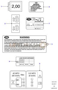 Body Warning Labels Part Diagram