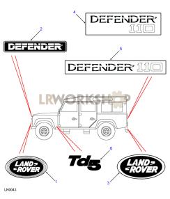 Decals & Badges Part Diagram