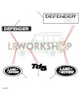 Decals & Badges - 90 Part Diagram