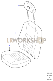 Front seat Part Diagram
