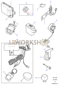 Alarm / Remote Locking System Part Diagram