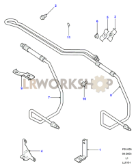 Hoses & Pipes - Td5/300Tdi Part Diagram