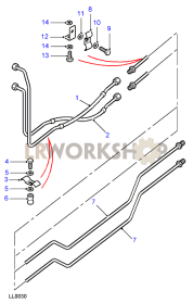 Hoses & Pipes - V8 Petrol Part Diagram
