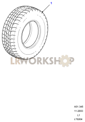 Tyres Part Diagram