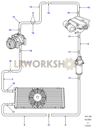 air conditioning - pipes & hoses (300tdi aus) part diagram