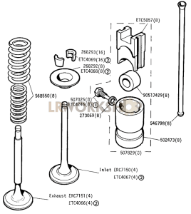 Valve and Tappets Part Diagram