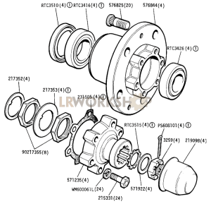 Front and Rear Hub Assemblies Part Diagram