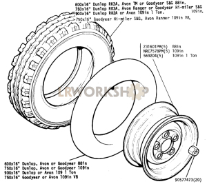 Wheels, Tyre and Inner Tube Part Diagram