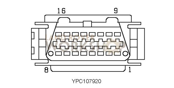 C040 Connector - Diagnostic socket - Defender 1996 300Tdi