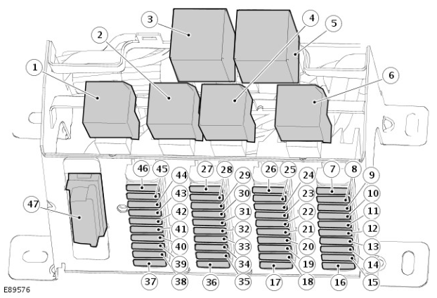 land rover defender tdci wiring diagram fuse boxes 2 4    tdci    puma 2007 2011    defender    find    land     fuse boxes 2 4    tdci    puma 2007 2011    defender    find    land