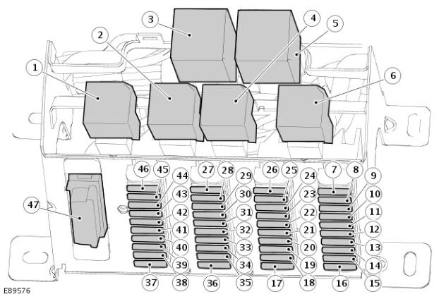 Fuse boxes - 2 4 Tdci Puma 2007-2011 Defender - Find Land